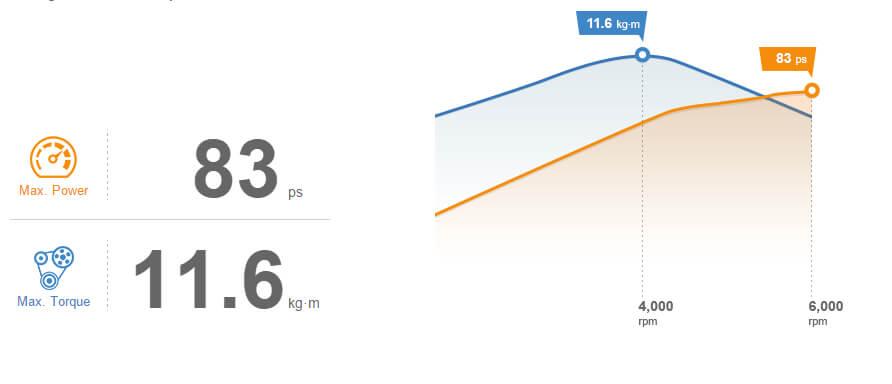 Vận hành Hyundai Grand i10 sedan 1,2MT BASE 2