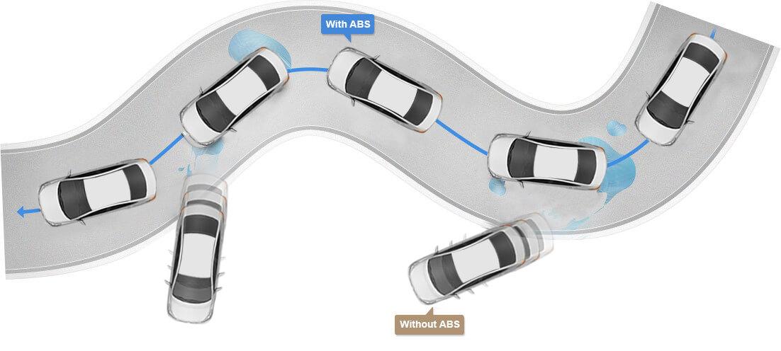 An toàn Hyundai Grand i10 sedan 1,2MT BASE 1
